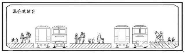 轨道交通车站基本知识 轨道交通基本知识 轨道交通车站 轨道知识  第5张