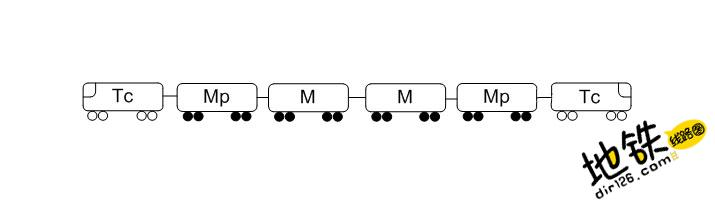 """地铁列车在狭小的隧道里,如何完成""""掉头""""?  地铁编组 地铁隧道 地铁掉头 地铁列车 地铁 轨道知识  第2张"""