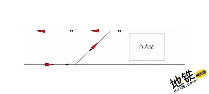 """地铁列车在狭小的隧道里,如何完成""""掉头""""?  地铁编组 地铁隧道 地铁掉头 地铁列车 地铁 轨道知识  第3张"""