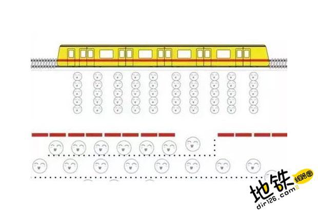 早高峰,地铁车站为什么要客流控制? 客流控制 早高峰 地铁站 地铁 轨道知识  第2张