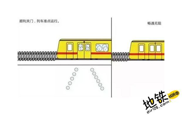 早高峰,地铁车站为什么要客流控制? 客流控制 早高峰 地铁站 地铁 轨道知识  第6张