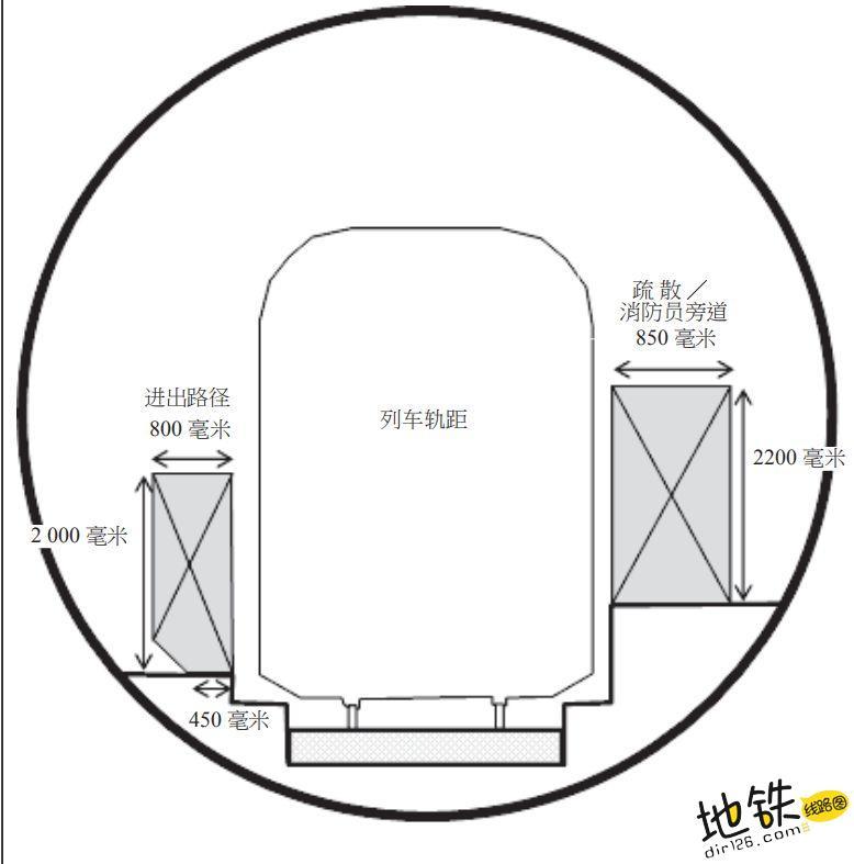 香港地铁消防安全设计是怎么做的? 车站 轨道 设计 安全 消防 香港地铁 轨道知识  第5张