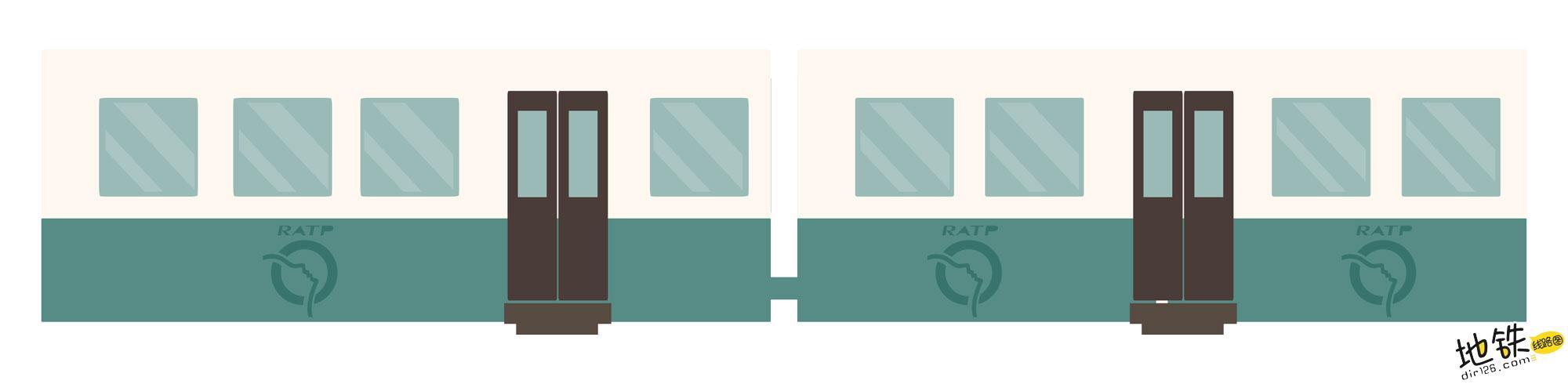 轨道交通地铁列车ATO自动驾驶和人工驾驶有何不同?