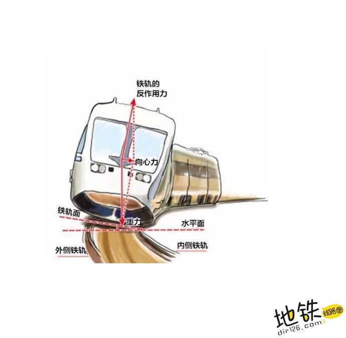 揭秘:地铁转弯时列车倾斜,为何在车厢内感觉不到?