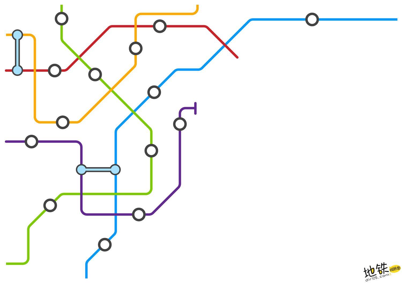 轨道交通地铁线网规划的基本方法