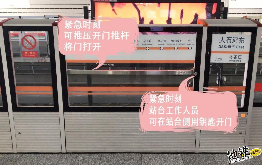 """不可不看的地铁""""门""""道 固定门 端门 应急门 滑动门 屏蔽门 地铁 轨道知识  第7张"""