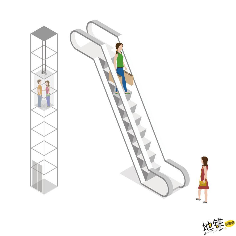 """为什么说""""没有电梯就没有现代城轨""""?"""