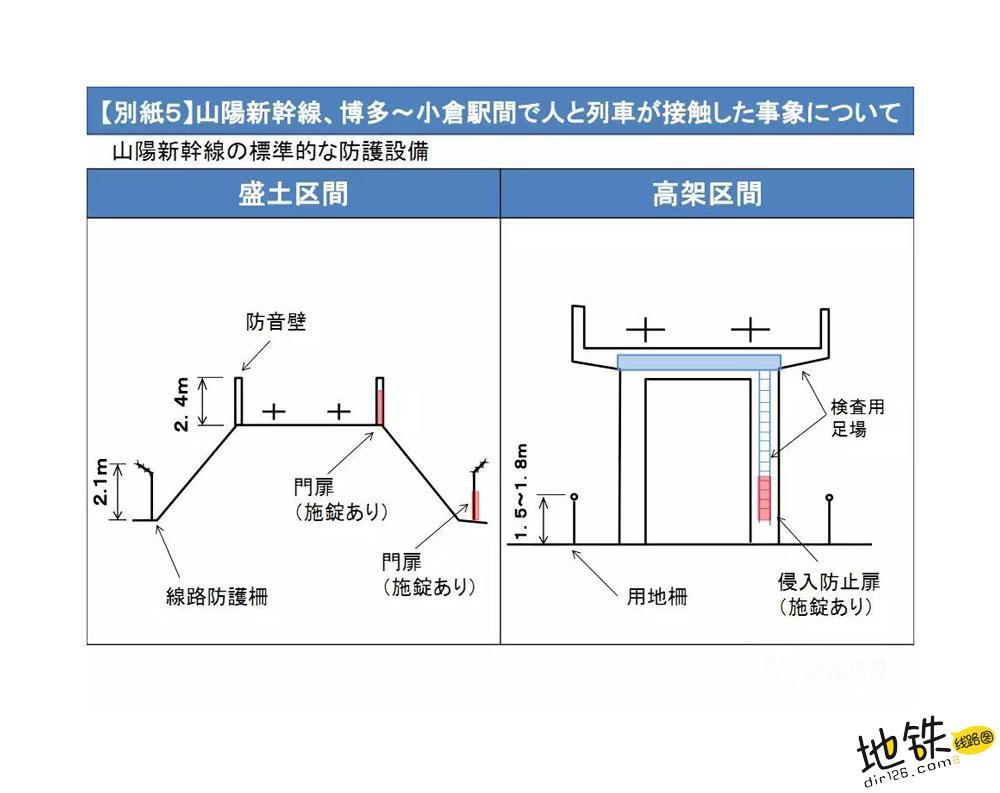 日本新干线撞人了?(附报告) JR西日本 报告 撞人 新干线 日本 轨道动态  第7张