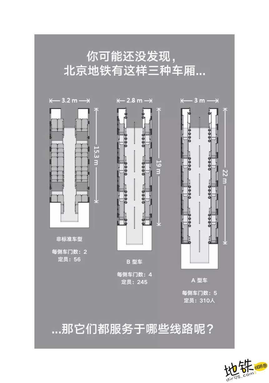 帝都地铁这么挤,它脱不了干系 发车间隔 车厢 列车 北京地铁 轨道动态  第2张