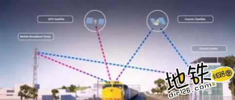 """深度学习让铁路列车更加""""自主""""运行 Autonomous Trains 深度学习 智能列车 GPU 自动驾驶 轨道动态  第2张"""