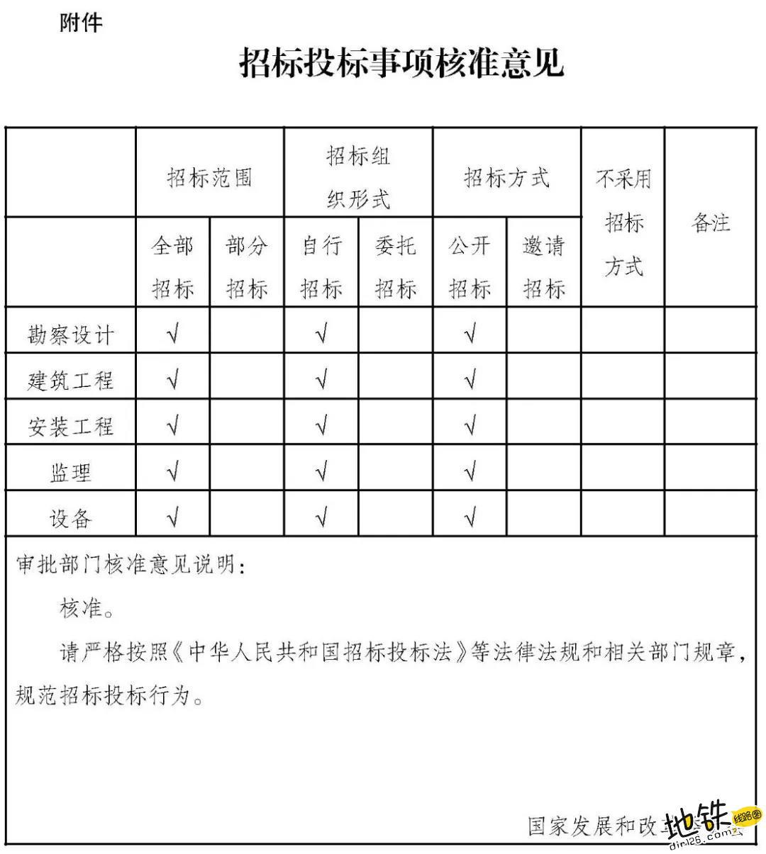 重磅!国家发改委批复新建重庆至黔江铁路可行性研究报告 批复 报告 铁路 黔江 重庆 轨道动态  第2张