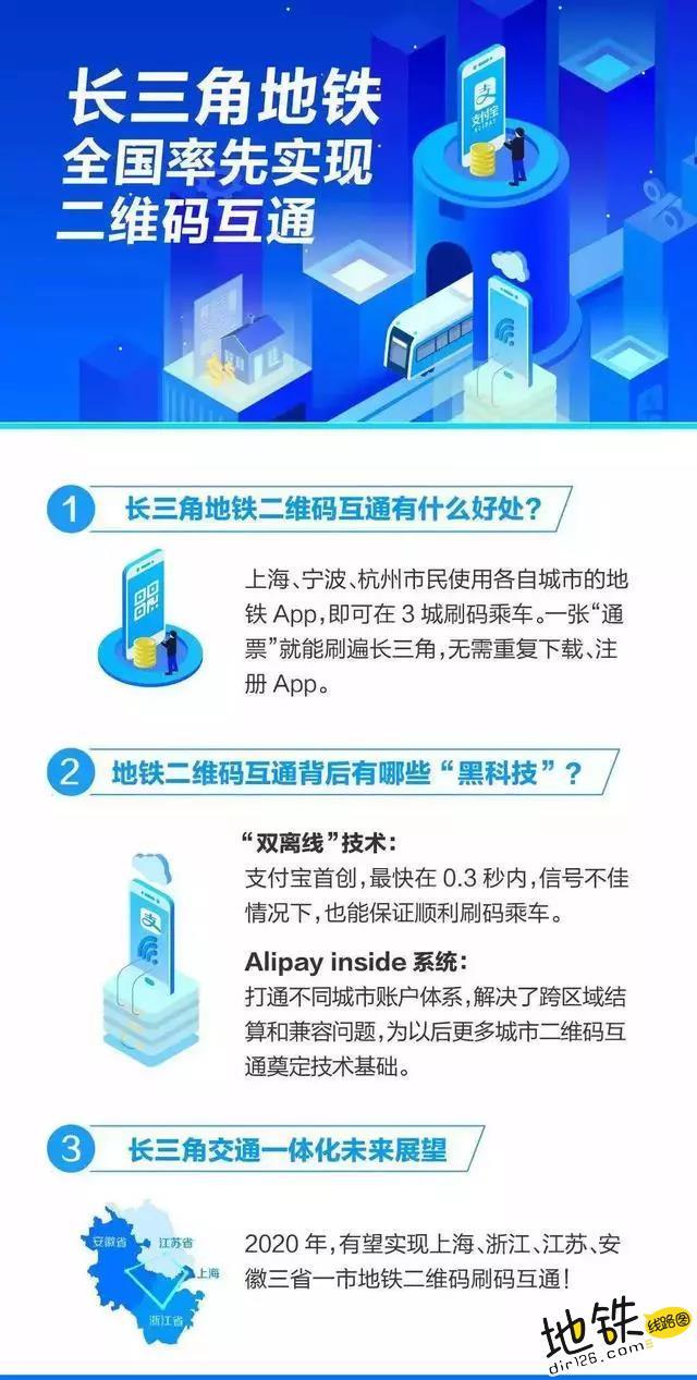长三角地铁二维码互联互通在上海、宁波、杭州率先实现  轨道动态  第2张