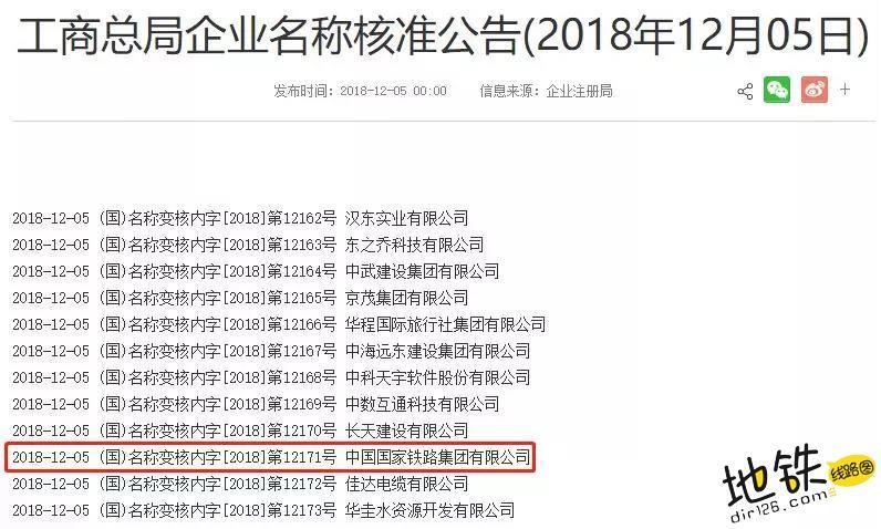 """重磅:铁总更名""""中国国家铁路集团有限公司"""" 已通过核准 国家 集团 铁路 有限公司 重磅 轨道动态  第2张"""