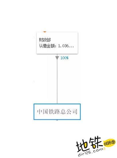 """重磅:铁总更名""""中国国家铁路集团有限公司"""" 已通过核准 国家 集团 铁路 有限公司 重磅 轨道动态  第4张"""