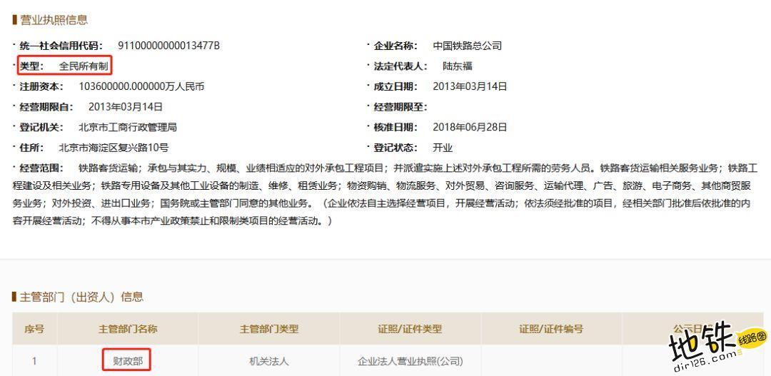 """重磅:铁总更名""""中国国家铁路集团有限公司"""" 已通过核准 国家 集团 铁路 有限公司 重磅 轨道动态  第5张"""