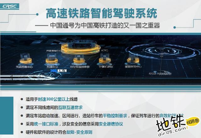 填补空白!时速350公里高铁自动驾驶真的要来了 中国通号 时速 智能 无人驾驶 高铁 轨道动态  第2张