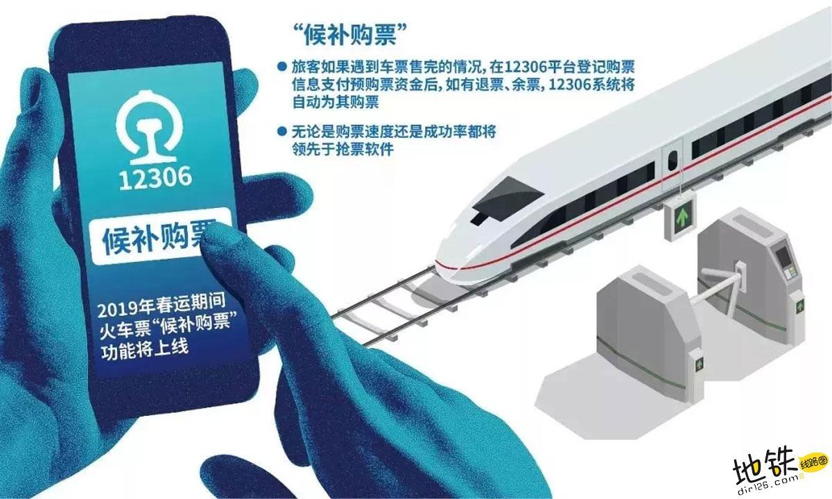 12306春运候补购票功能12月27日起试点上线!