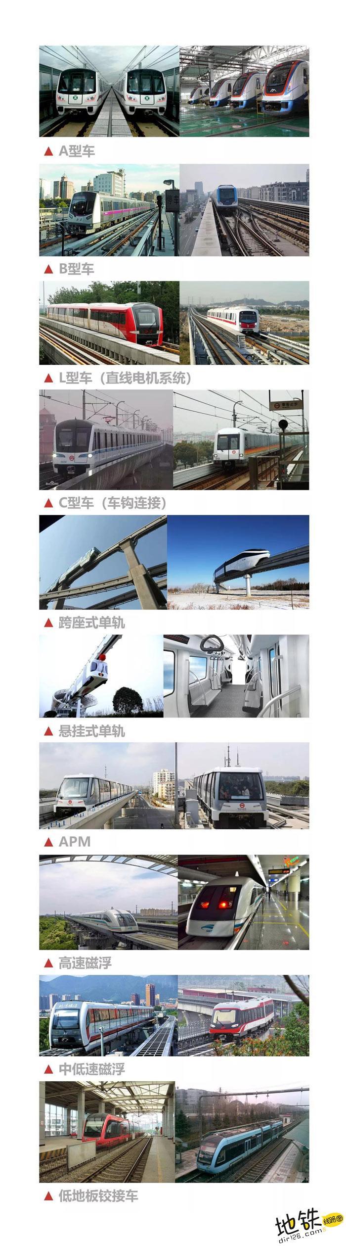 中国地铁50年巨变,震惊世界! 世界 地铁 轨道动态  第4张