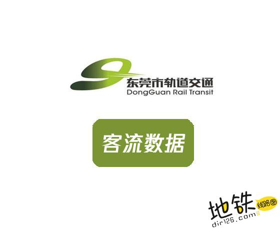 东莞轨道交通客流量数据统计分析 分析 数据 客流量 客流 地铁 轨道交通 东莞 中国轨道交通客流  第1张