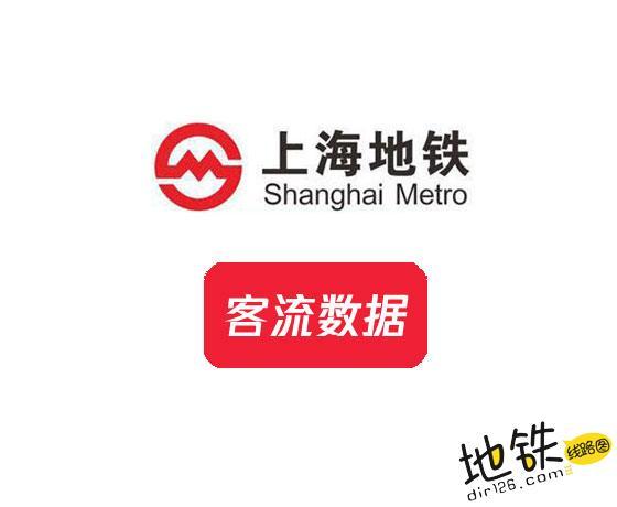 上海地铁客流量数据统计分析 分析 数据 客流量 客流 地铁 上海 中国轨道交通客流  第1张