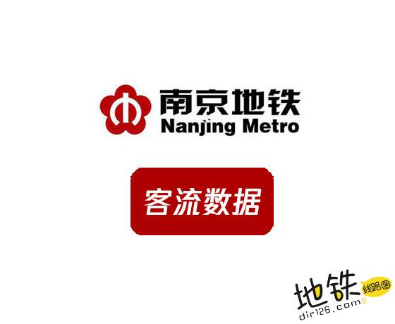 南京地铁客流量数据统计分析 分析 数据 客流量 客流 地铁 南京 中国轨道交通客流  第1张
