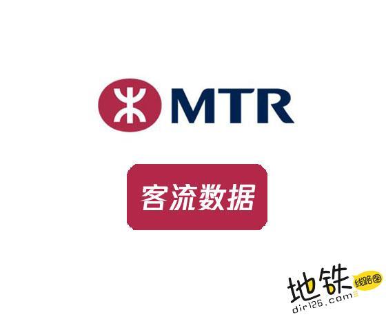 香港地铁客流量数据统计分析 分析 数据 客流量 客流 港铁 地铁 香港 中国轨道交通客流  第1张