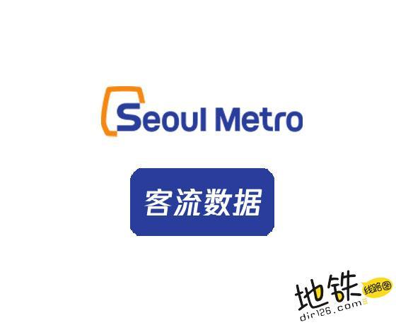 首尔地铁客流量数据统计分析 分析 数据 客流量 客流 地铁 首尔 韩国轨道交通客流  第1张