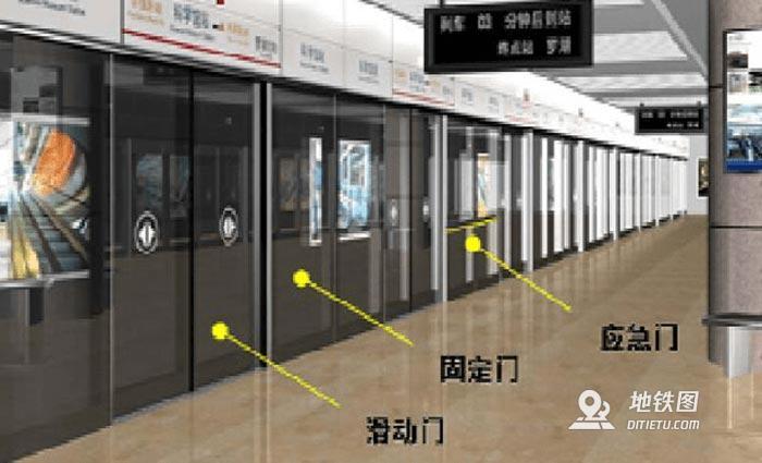 浅析地铁屏蔽门的作用