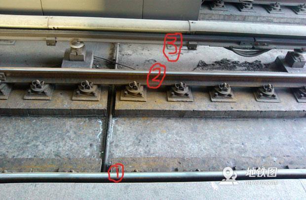 地鐵的第三條軌是什么